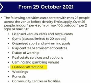 Detail from ACT Government roadmap summary document